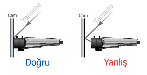 ip-kamera-yansima