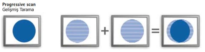 progresive-scan