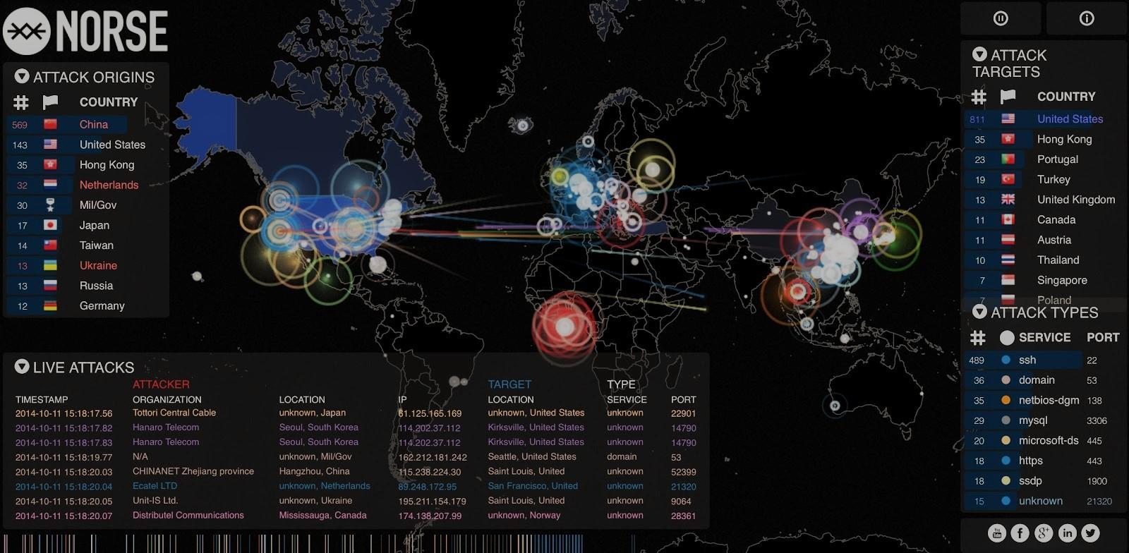 siber saldiri guvenlik sistemleri